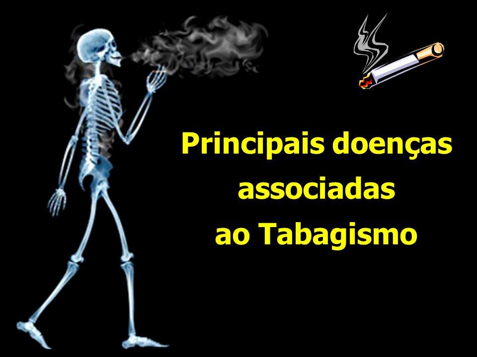 Principais doenças associadas ao Tabagismo