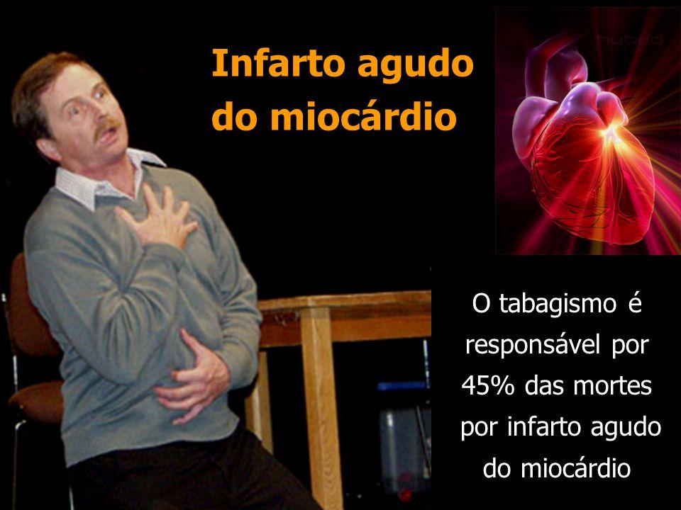 Infarto agudo do miocárdio O tabagismo é responsável por