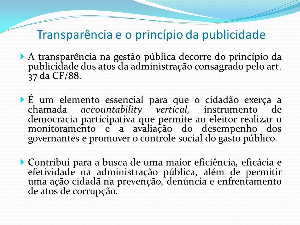 Transparência e o princípio da publicidade