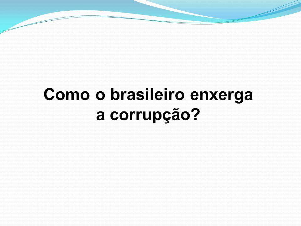 Como o brasileiro enxerga a corrupção