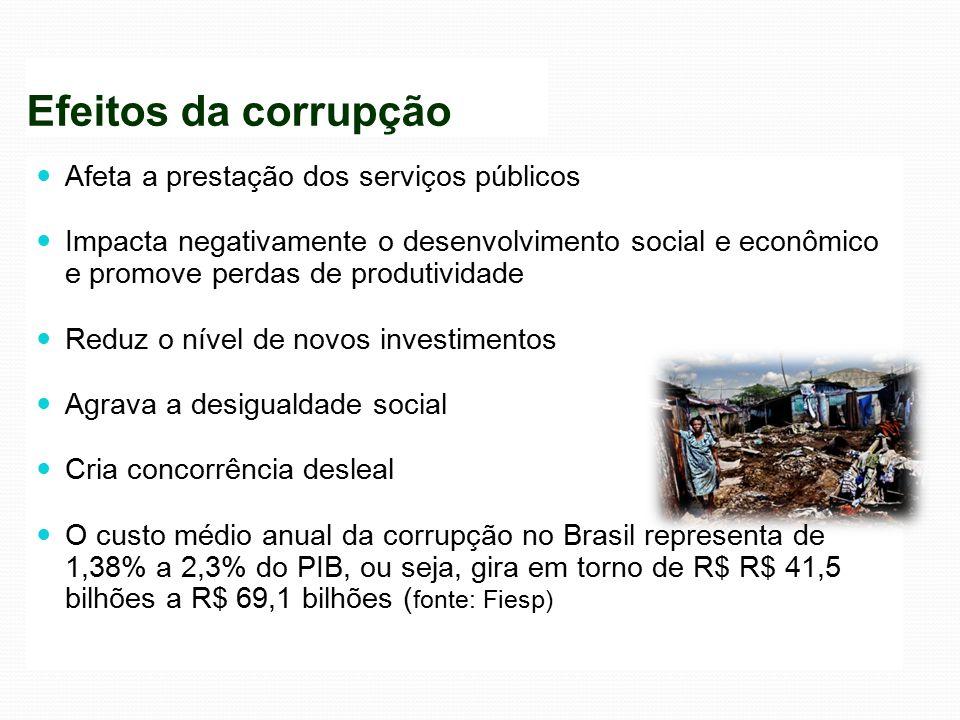 Efeitos da corrupção Afeta a prestação dos serviços públicos