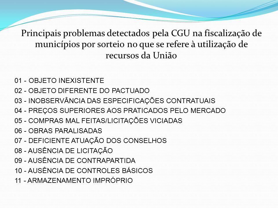 Principais problemas detectados pela CGU na fiscalização de municípios por sorteio no que se refere à utilização de recursos da União