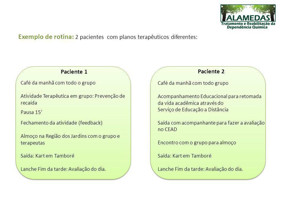 Exemplo de rotina: 2 pacientes com planos terapêuticos diferentes: