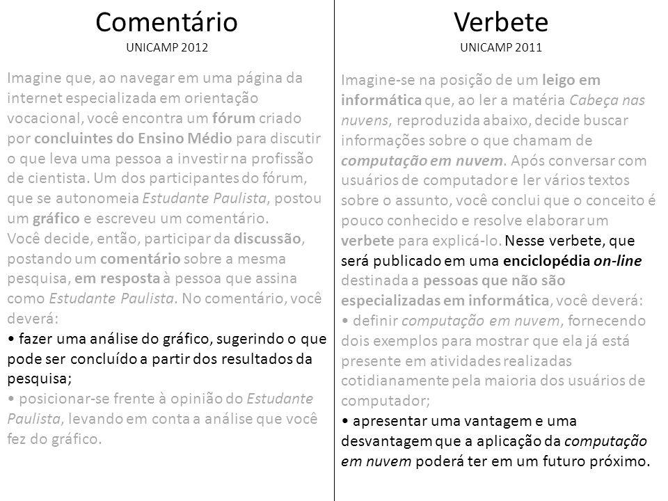 Comentário UNICAMP 2012. Verbete. UNICAMP 2011.