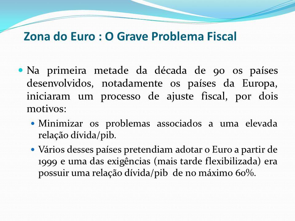 Zona do Euro : O Grave Problema Fiscal
