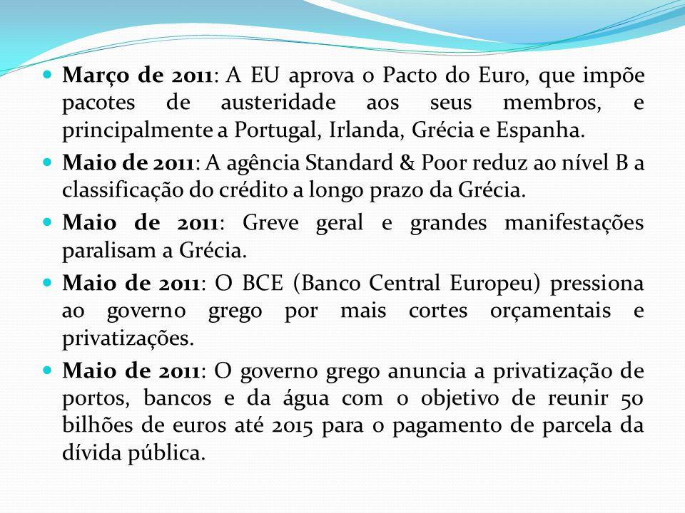 Março de 2011: A EU aprova o Pacto do Euro, que impõe pacotes de austeridade aos seus membros, e principalmente a Portugal, Irlanda, Grécia e Espanha.
