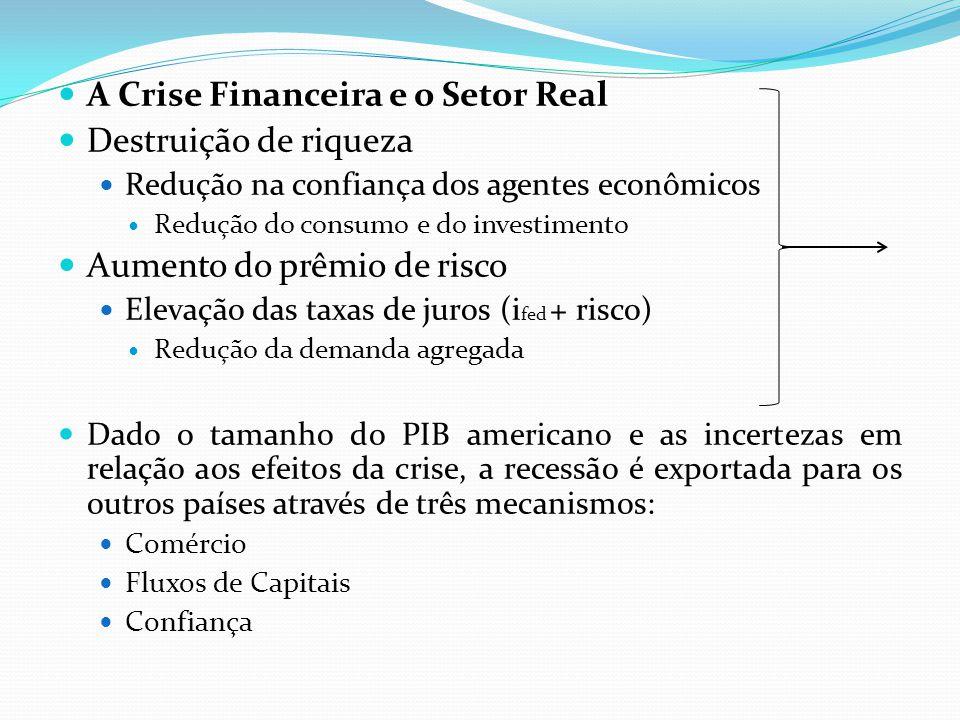 A Crise Financeira e o Setor Real Destruição de riqueza