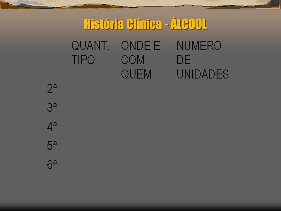 História Clínica - ÁLCOOL