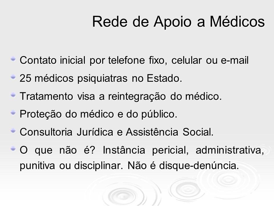 Rede de Apoio a MédicosContato inicial por telefone fixo, celular ou e-mail. 25 médicos psiquiatras no Estado.