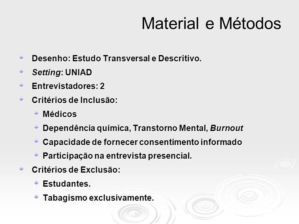Material e Métodos Desenho: Estudo Transversal e Descritivo.