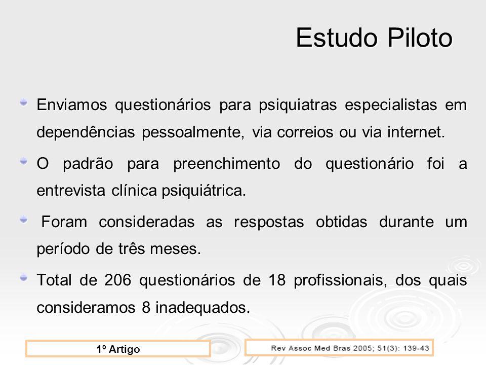 Estudo PilotoEnviamos questionários para psiquiatras especialistas em dependências pessoalmente, via correios ou via internet.