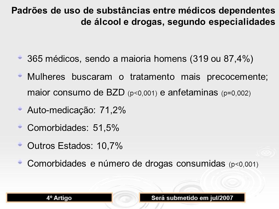 365 médicos, sendo a maioria homens (319 ou 87,4%)