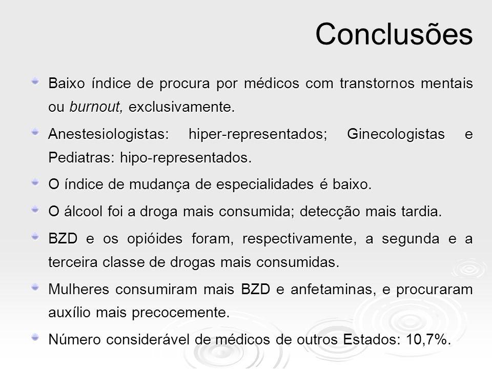 Conclusões Baixo índice de procura por médicos com transtornos mentais ou burnout, exclusivamente.