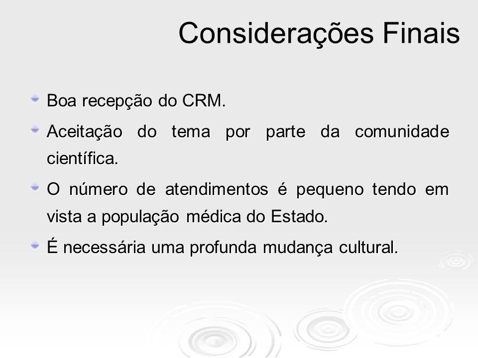 Considerações Finais Boa recepção do CRM.