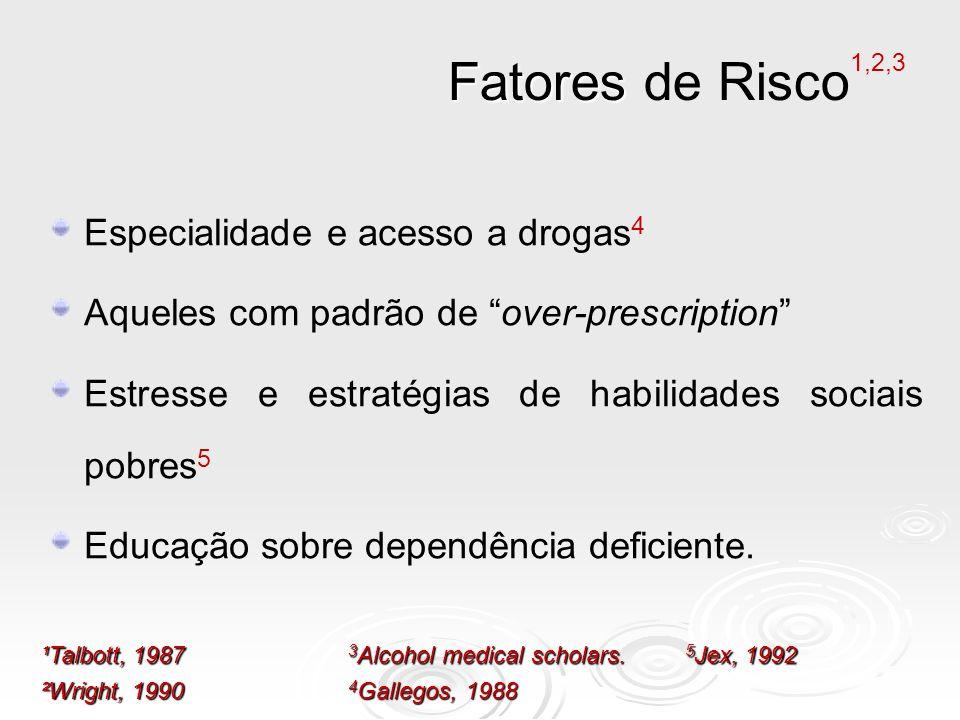 Fatores de Risco1,2,3 Especialidade e acesso a drogas4