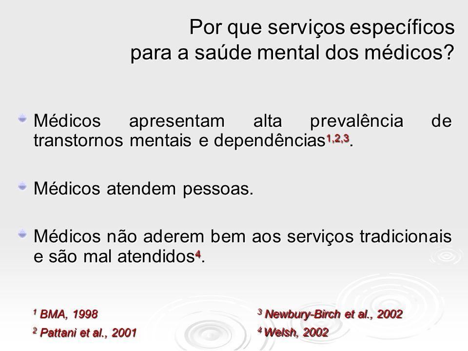 Por que serviços específicos para a saúde mental dos médicos