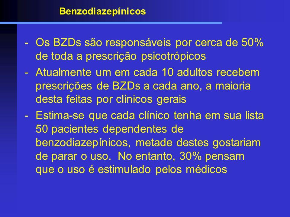 Benzodiazepínicos Os BZDs são responsáveis por cerca de 50% de toda a prescrição psicotrópicos.