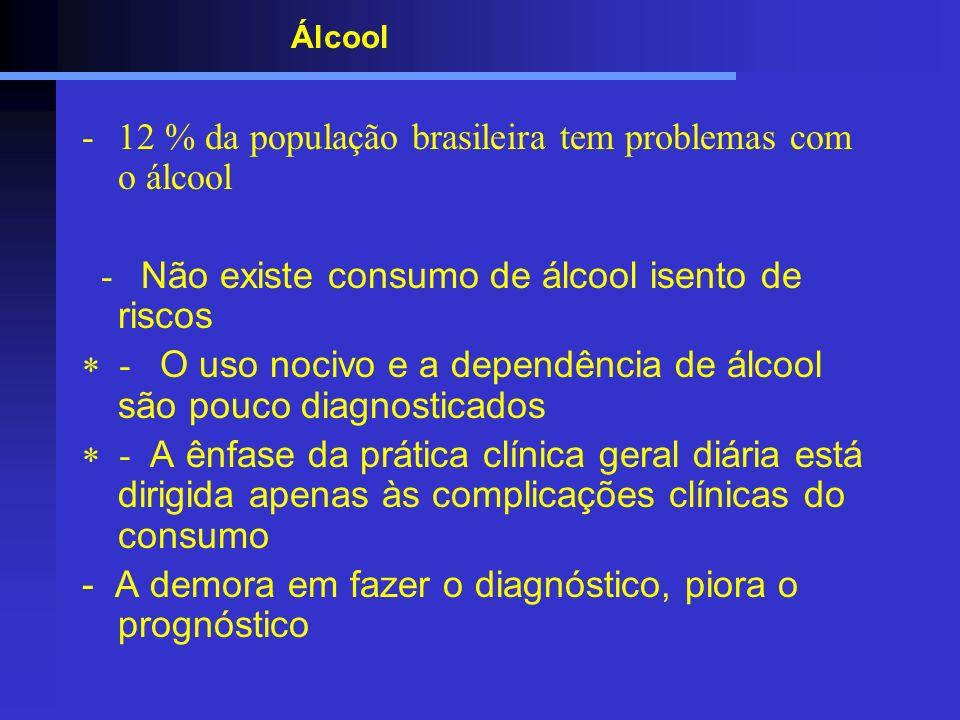 - 12 % da população brasileira tem problemas com o álcool