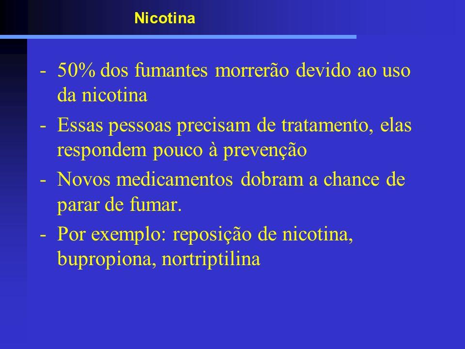 50% dos fumantes morrerão devido ao uso da nicotina