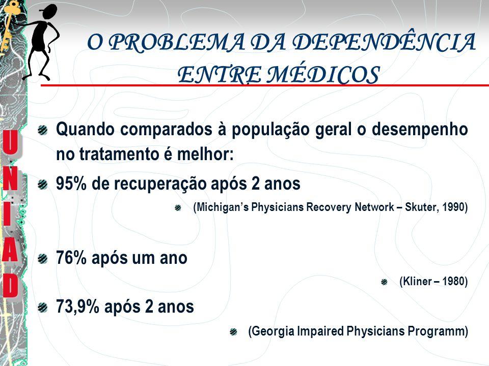 O PROBLEMA DA DEPENDÊNCIA ENTRE MÉDICOS