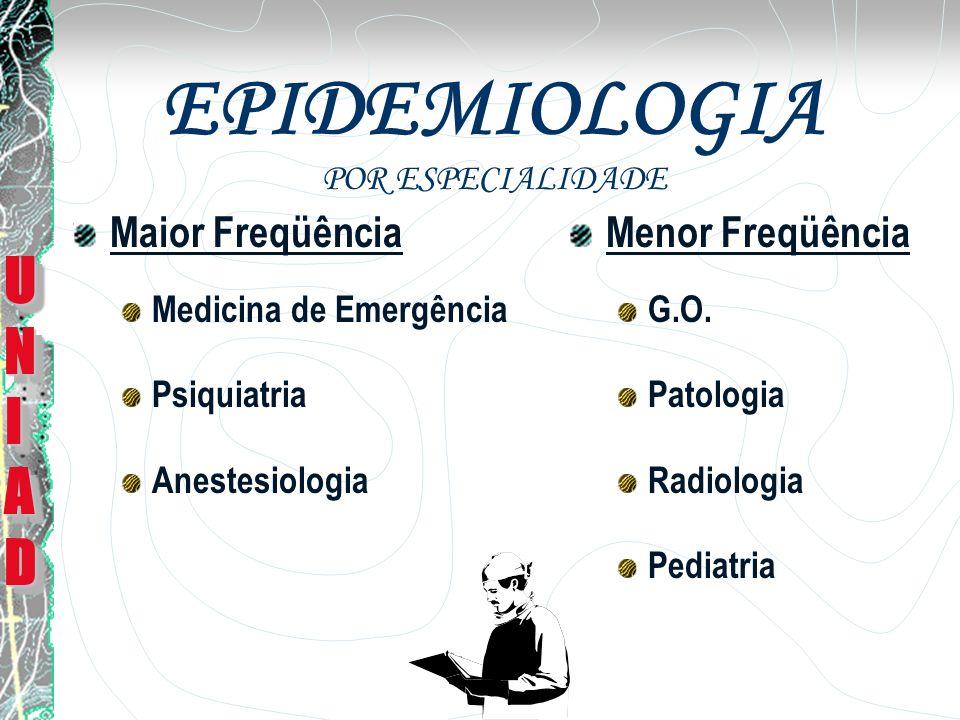 EPIDEMIOLOGIA UNI AD Maior Freqüência Menor Freqüência