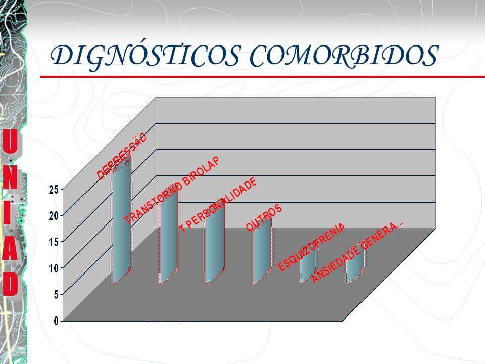 DIGNÓSTICOS COMORBIDOS