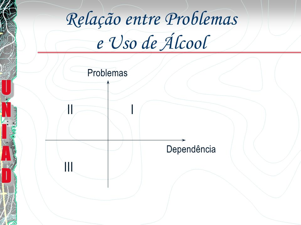 Relação entre Problemas e Uso de Álcool