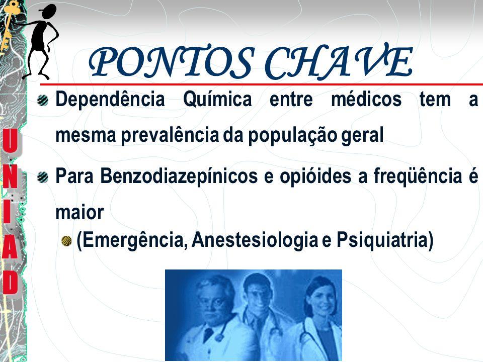 PONTOS CHAVEDependência Química entre médicos tem a mesma prevalência da população geral. Para Benzodiazepínicos e opióides a freqüência é maior.