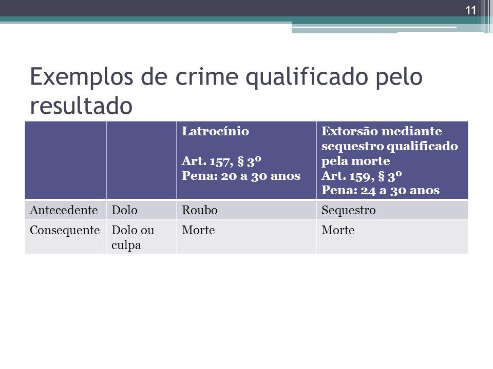 Exemplos de crime qualificado pelo resultado