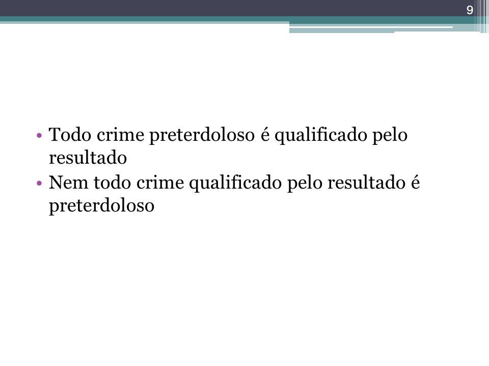 Todo crime preterdoloso é qualificado pelo resultado
