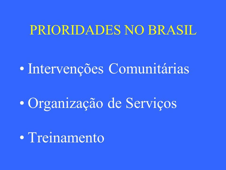 Intervenções Comunitárias Organização de Serviços Treinamento