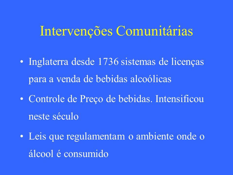 Intervenções Comunitárias