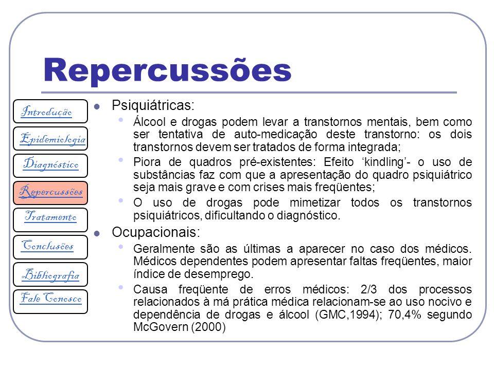 Repercussões Psiquiátricas: Introdução Epidemiologia Diagnóstico