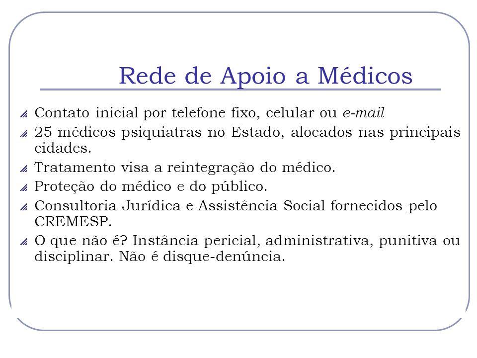 Rede de Apoio a Médicos Contato inicial por telefone fixo, celular ou e-mail. 25 médicos psiquiatras no Estado, alocados nas principais cidades.