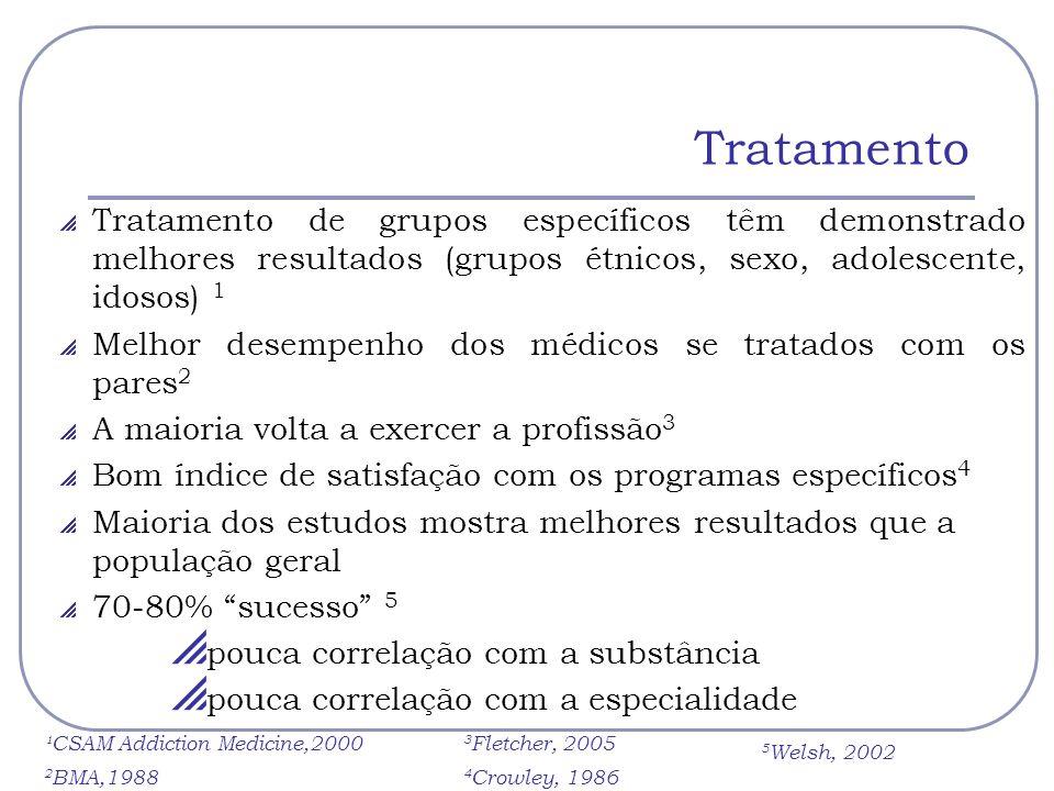Tratamento Tratamento de grupos específicos têm demonstrado melhores resultados (grupos étnicos, sexo, adolescente, idosos) 1.