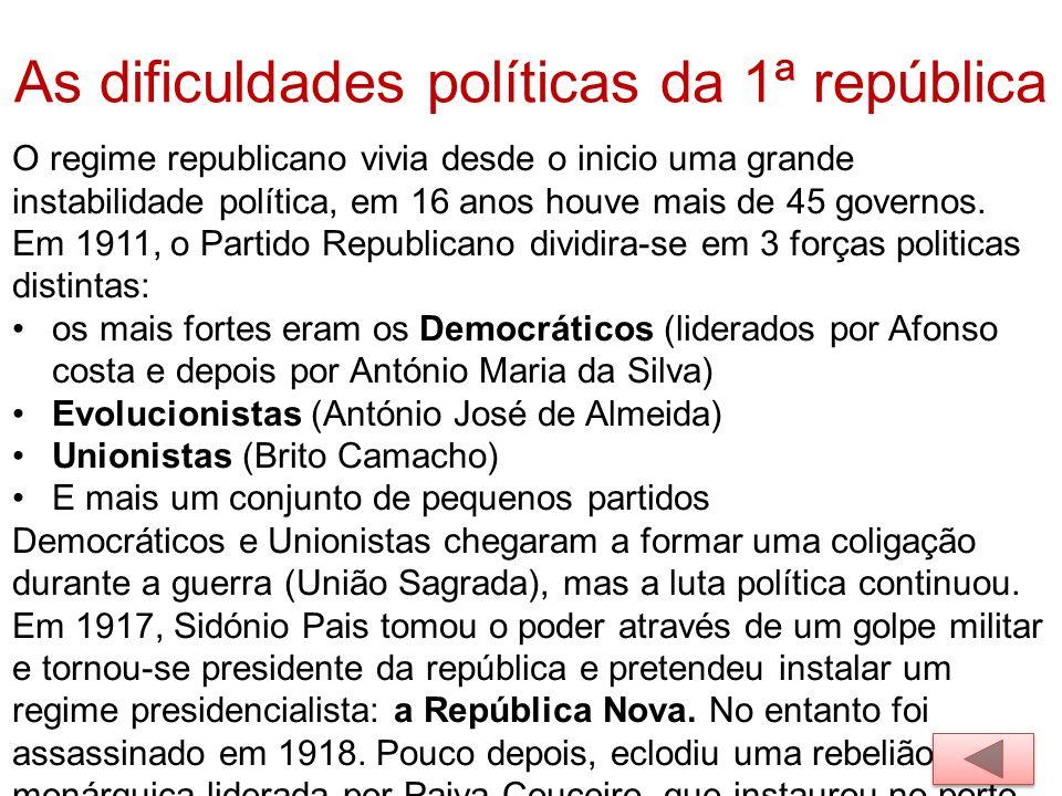As dificuldades políticas da 1ª república