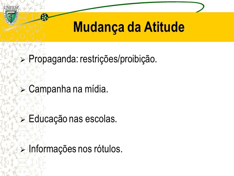 Mudança da Atitude Propaganda: restrições/proibição.