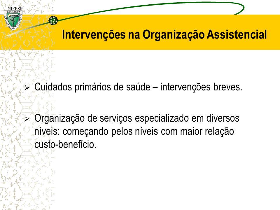 Intervenções na Organização Assistencial