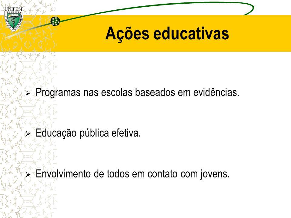 Ações educativas Programas nas escolas baseados em evidências.