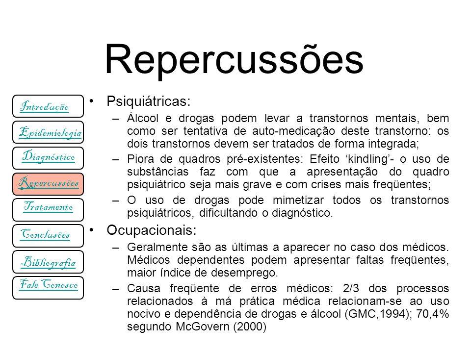 Repercussões Psiquiátricas: Ocupacionais: Introdução Epidemiologia
