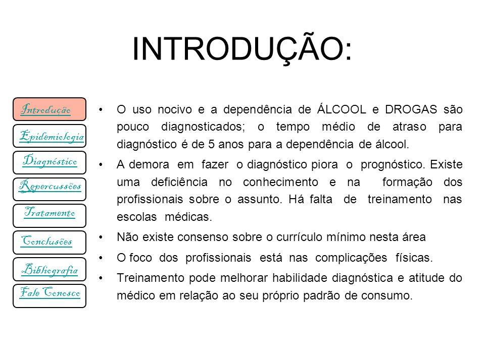 INTRODUÇÃO: Introdução Epidemiologia Diagnóstico Repercussões