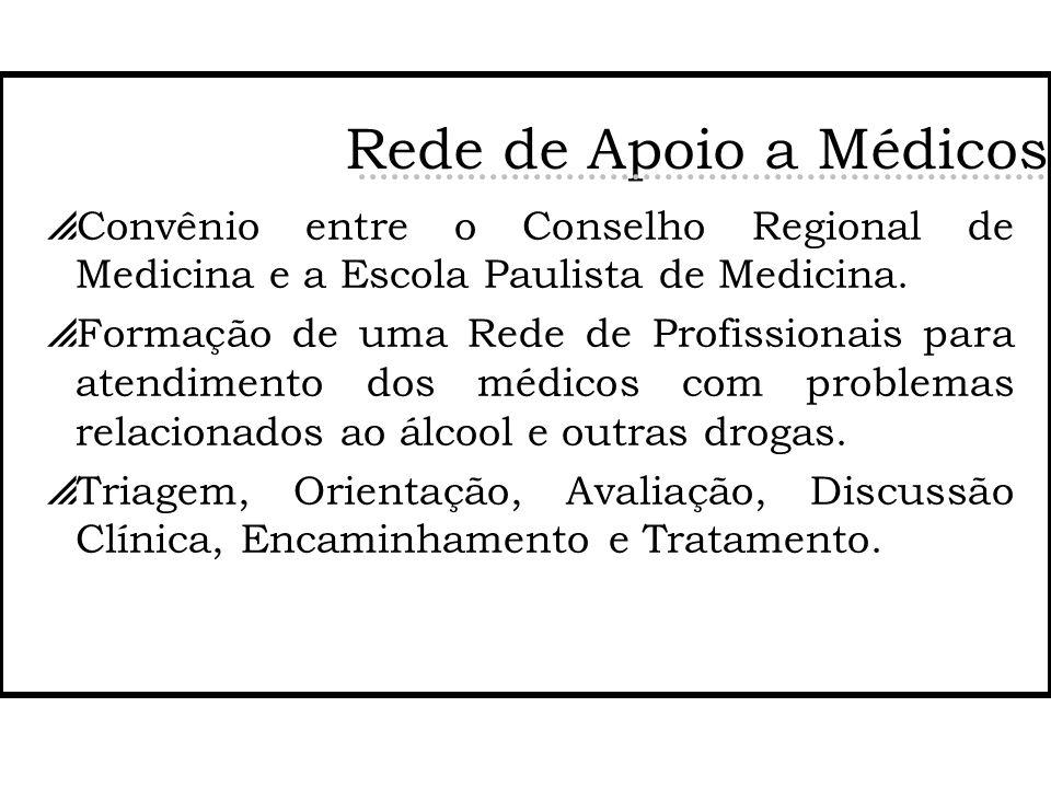 Rede de Apoio a Médicos Convênio entre o Conselho Regional de Medicina e a Escola Paulista de Medicina.
