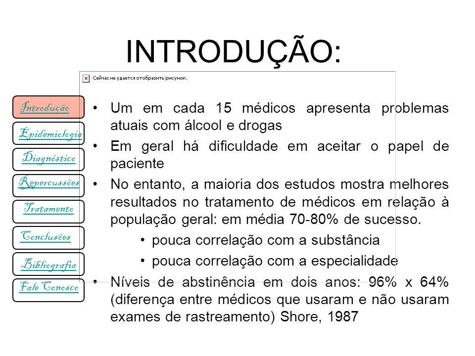 INTRODUÇÃO: Introdução. Um em cada 15 médicos apresenta problemas atuais com álcool e drogas.