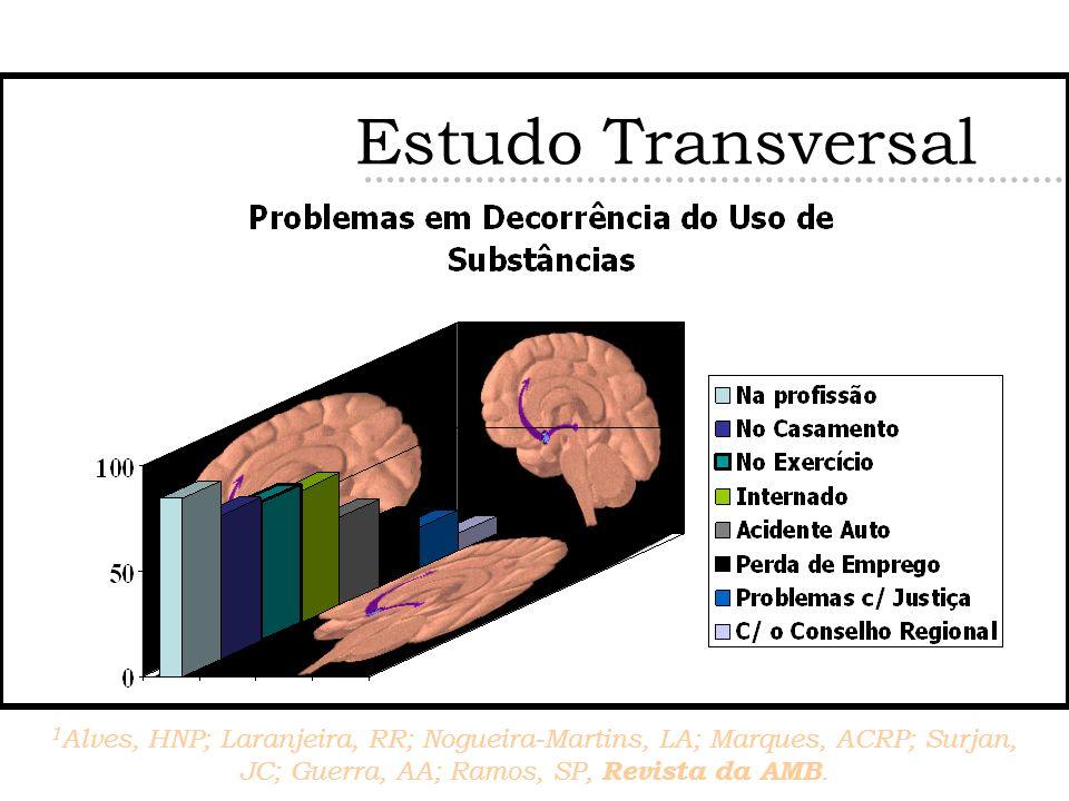 Estudo Transversal 1Alves, HNP; Laranjeira, RR; Nogueira-Martins, LA; Marques, ACRP; Surjan, JC; Guerra, AA; Ramos, SP, Revista da AMB.