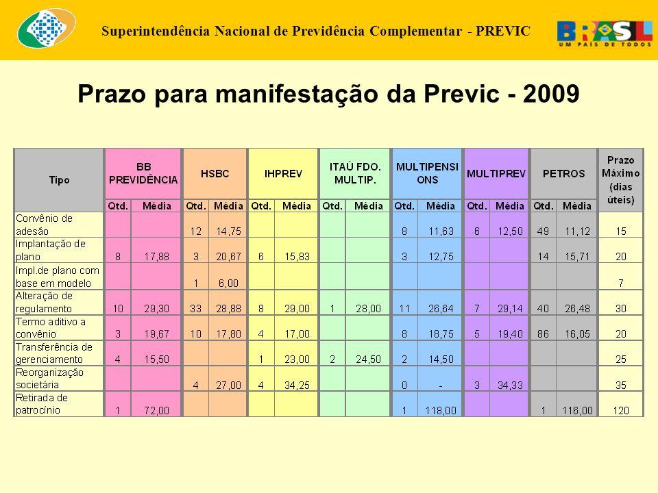 Prazo para manifestação da Previc - 2009