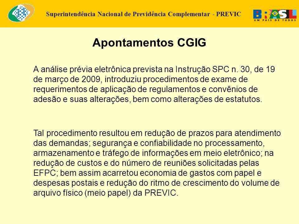 Apontamentos CGIG