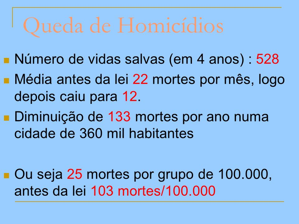 Queda de Homicídios Número de vidas salvas (em 4 anos) : 528