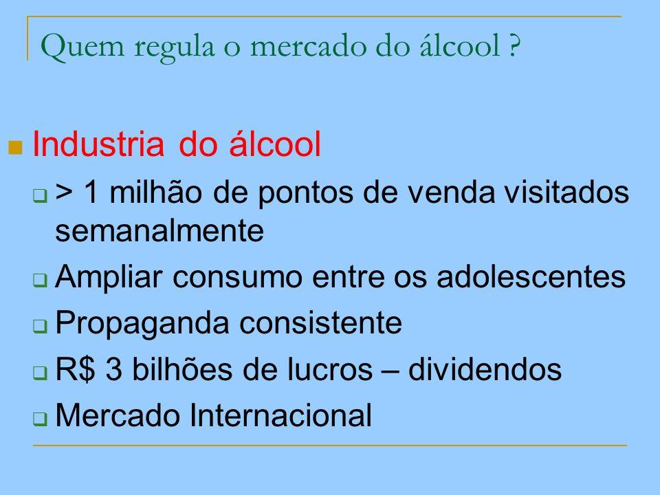Quem regula o mercado do álcool