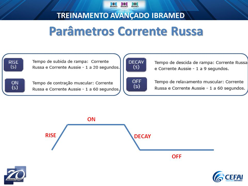 Parâmetros Corrente Russa