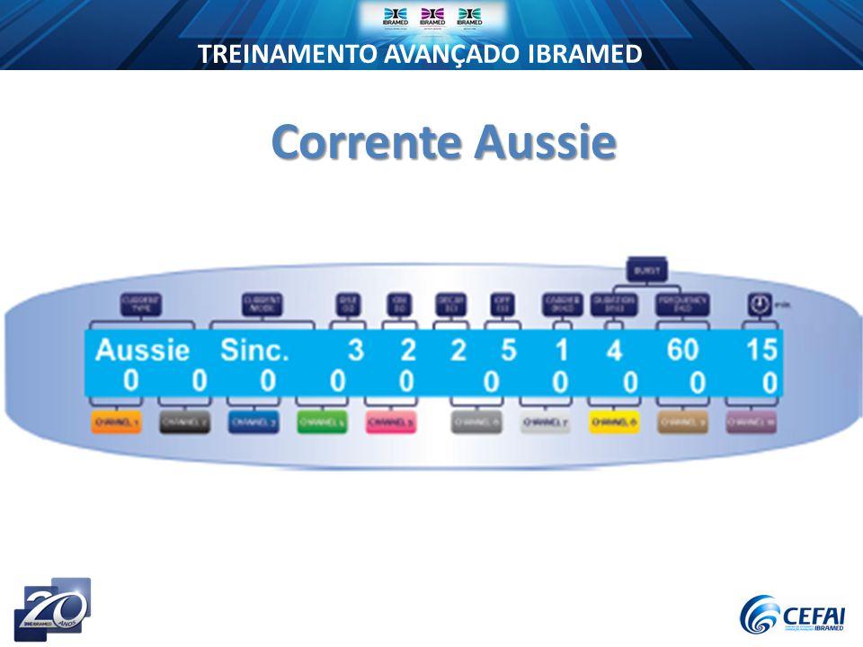 Corrente Aussie